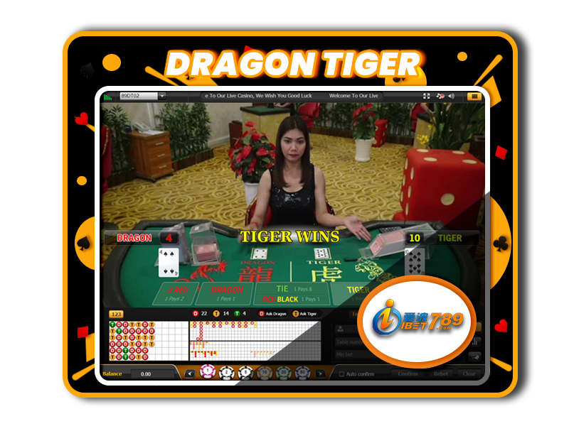 ibet789 myanmar dragon tiger