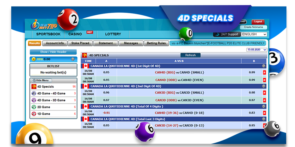 ibet789 myanmar 4D-specials game